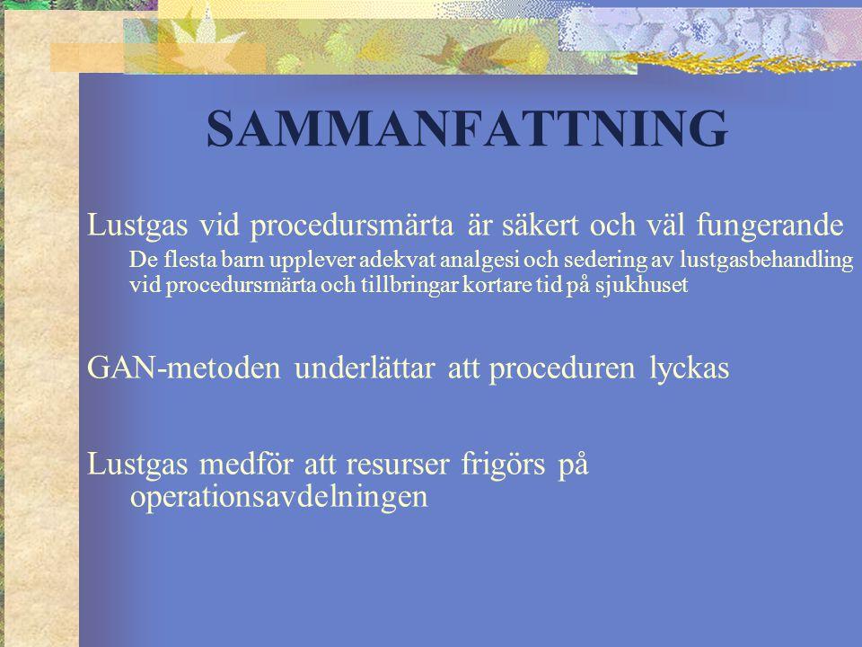 SAMMANFATTNING Lustgas vid procedursmärta är säkert och väl fungerande De flesta barn upplever adekvat analgesi och sedering av lustgasbehandling vid