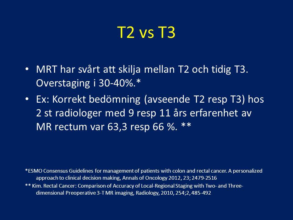 T2 vs T3 MRT har svårt att skilja mellan T2 och tidig T3. Overstaging i 30-40%.* Ex: Korrekt bedömning (avseende T2 resp T3) hos 2 st radiologer med 9