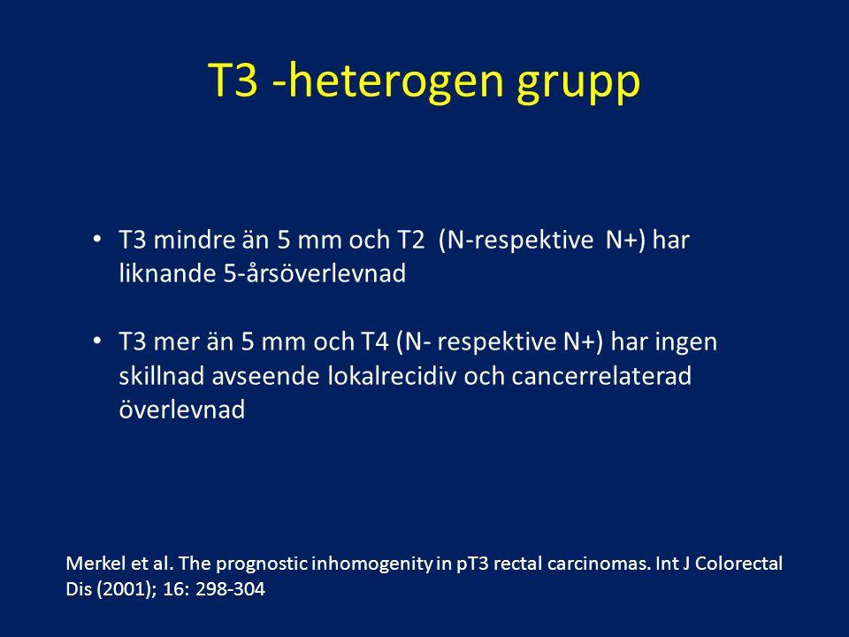 T3 -heterogen grupp T3 mindre än 5 mm och T2 (N-respektive N+) har liknande 5-årsöverlevnad T3 mer än 5 mm och T4 (N- respektive N+) har ingen skillna