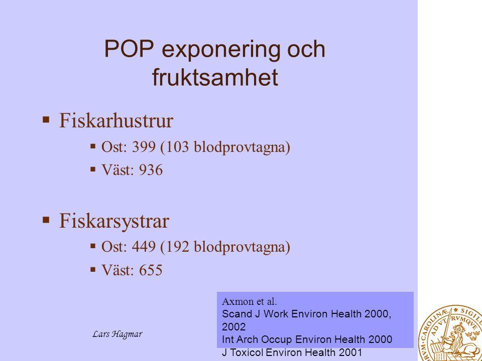 Lars Hagmar POP exponering och fruktsamhet  Fiskarhustrur  Ost: 399 (103 blodprovtagna)  Väst: 936  Fiskarsystrar  Ost: 449 (192 blodprovtagna)  Väst: 655 Axmon et al.