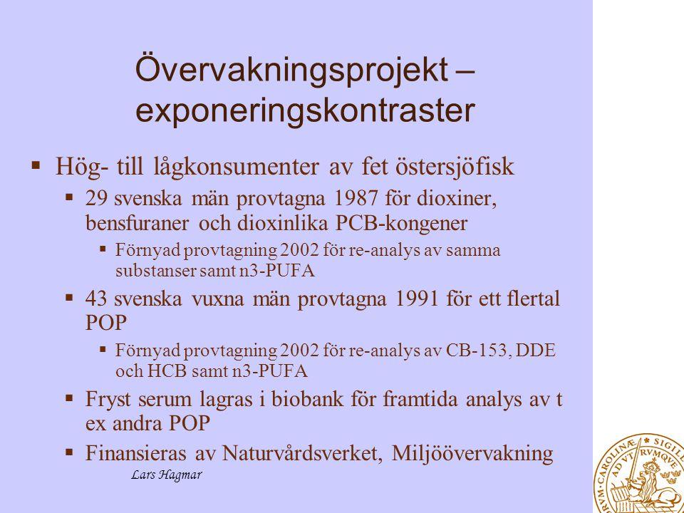 Lars Hagmar Övervakningsprojekt - normalbefolkning  Mönstrande pojkar i Skåne  95-98% av pojkar genomgår mönstringsundersökning  Randomiserat urval vartannat år av 200 individer  Direkta analyser av CB-153 och DDE  Fryst serum lagras i biobank för framtida analys av t ex andra POP  Finansieras av Naturvårdsverket, Miljöövervakning