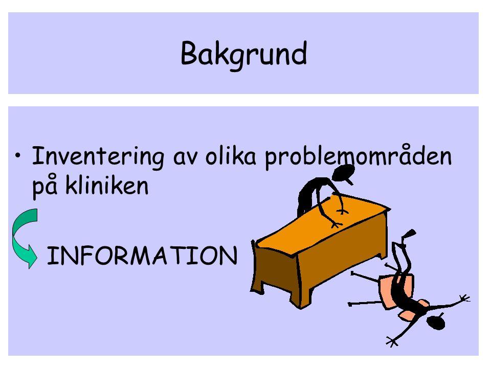 Bakgrund Inventering av olika problemområden på kliniken INFORMATION