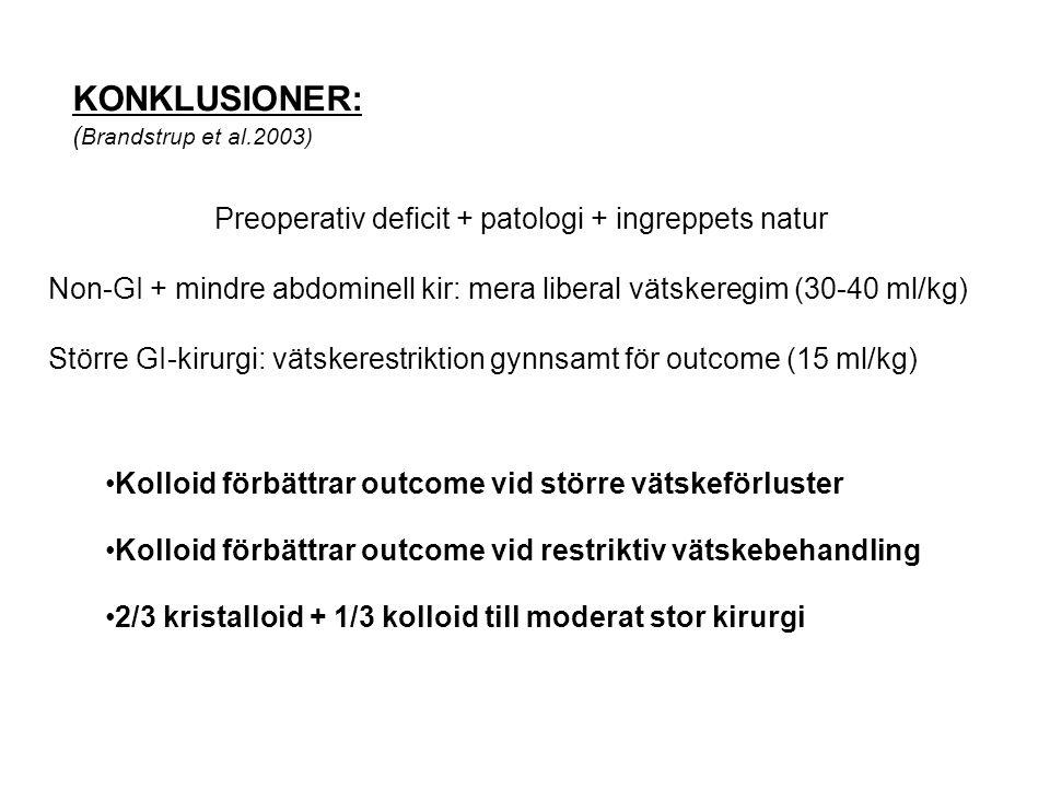 KONKLUSIONER: ( Brandstrup et al.2003) Preoperativ deficit + patologi + ingreppets natur Non-GI + mindre abdominell kir: mera liberal vätskeregim (30-