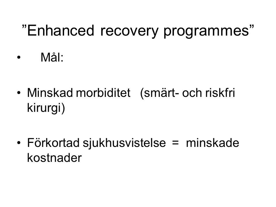 """""""Enhanced recovery programmes"""" Mål: Minskad morbiditet (smärt- och riskfri kirurgi) Förkortad sjukhusvistelse = minskade kostnader"""