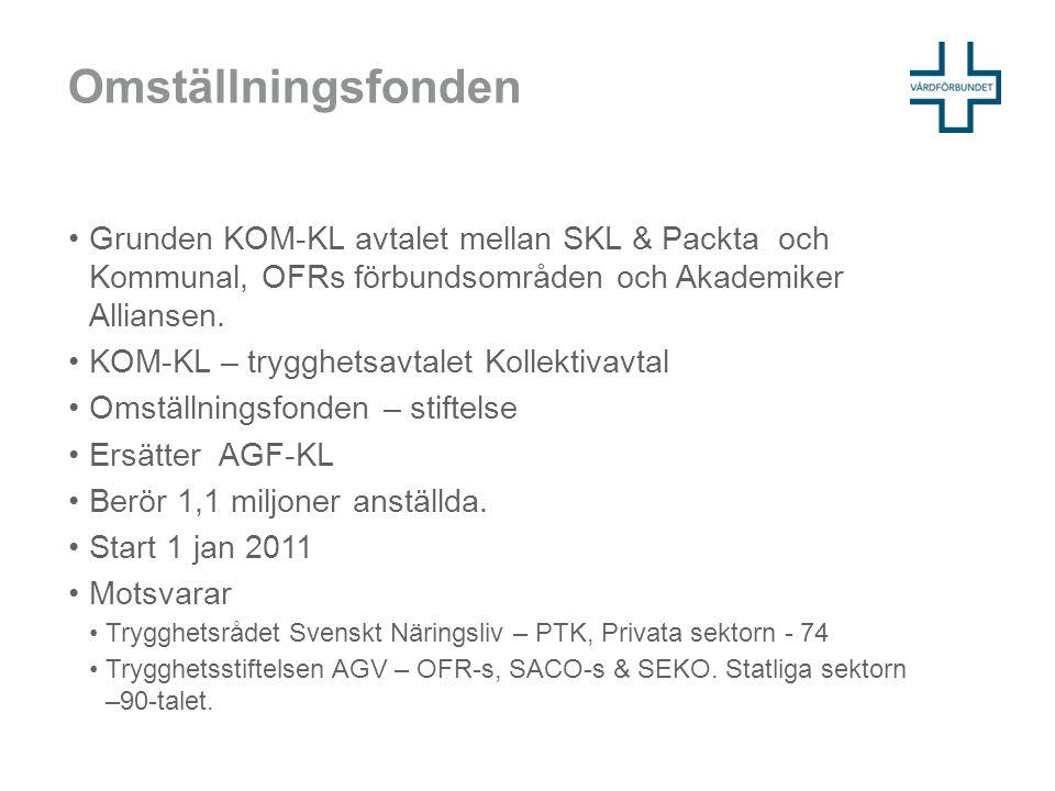 Omställningsfonden Grunden KOM-KL avtalet mellan SKL & Packta och Kommunal, OFRs förbundsområden och Akademiker Alliansen. KOM-KL – trygghetsavtalet K