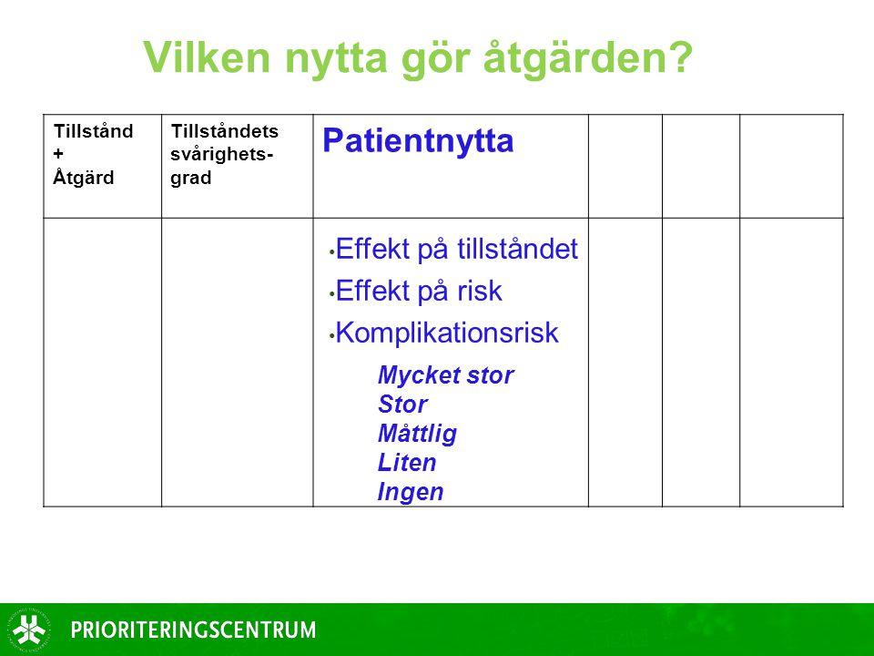 Tillstånd + Åtgärd Tillståndets svårighets- grad Patientnytta Vilken nytta gör åtgärden? Effekt på tillståndet Effekt på risk Komplikationsrisk Mycket
