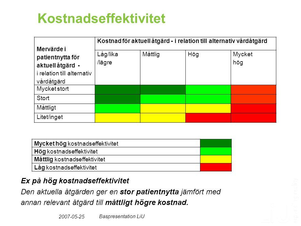 2007-05-25 Baspresentation LiU Mervärde i patientnytta för aktuell åtgärd - i relation till alternativ vårdåtgärd Kostnad för aktuell åtgärd - i relat