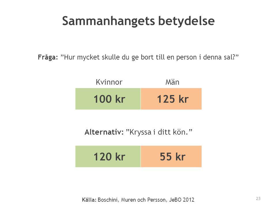 """Sammanhangets betydelse Källa: Boschini, Muren och Persson, JeBO 2012 KvinnorMän 100 kr125 kr 120 kr55 kr Alternativ: """"Kryssa i ditt kön."""" 23 Fråga: """""""