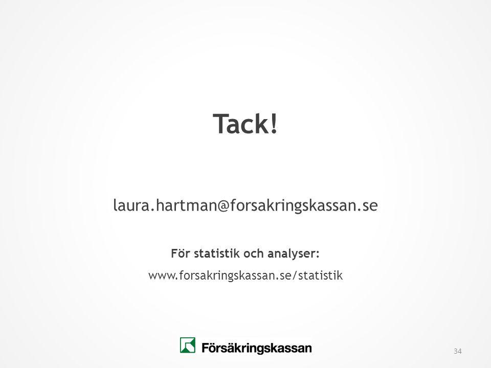 Tack! laura.hartman@forsakringskassan.se För statistik och analyser: www.forsakringskassan.se/statistik 34