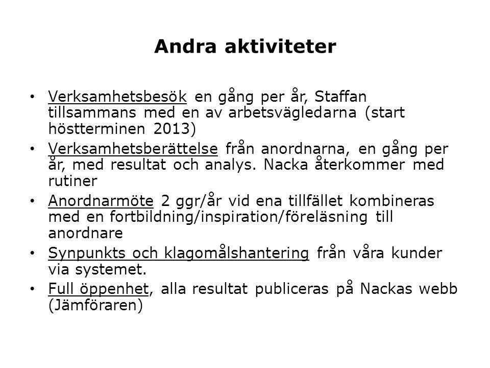 Andra aktiviteter Verksamhetsbesök en gång per år, Staffan tillsammans med en av arbetsvägledarna (start höstterminen 2013) Verksamhetsberättelse från