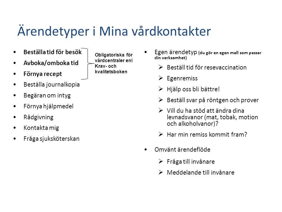 Beställa tid för besök Avboka/omboka tid Förnya recept Beställa journalkopia Begäran om intyg Förnya hjälpmedel Rådgivning Kontakta mig Fråga sjuksköt
