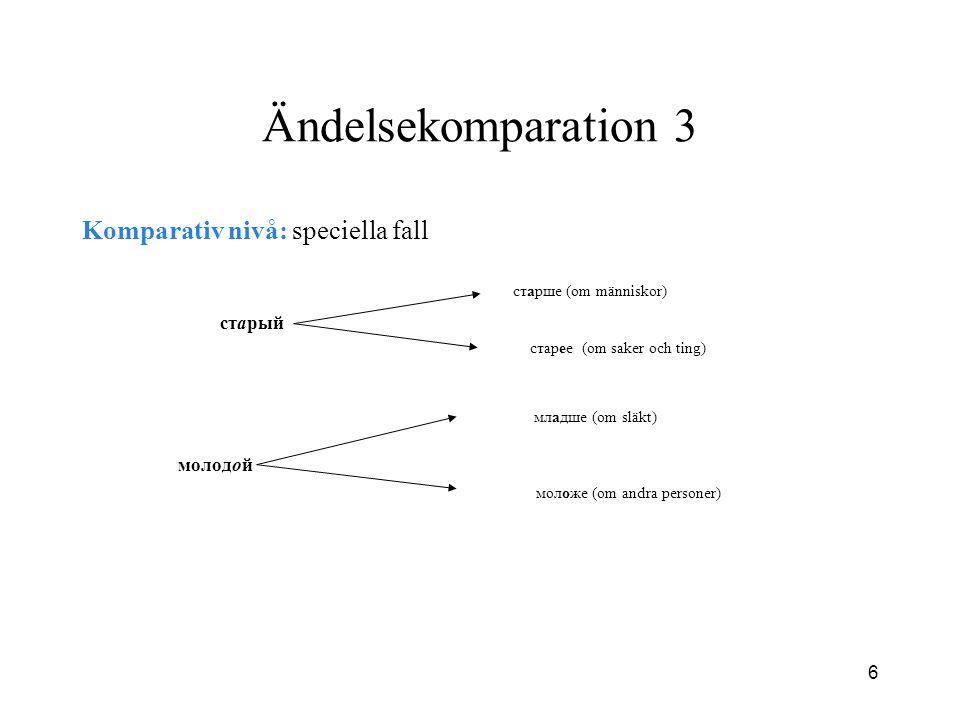 6 Ändelsekomparation 3 Komparativ nivå: speciella fall старше (om människor) старый старeе (om saker och ting) младше (om släkt) молодой моложе (om andra personer)