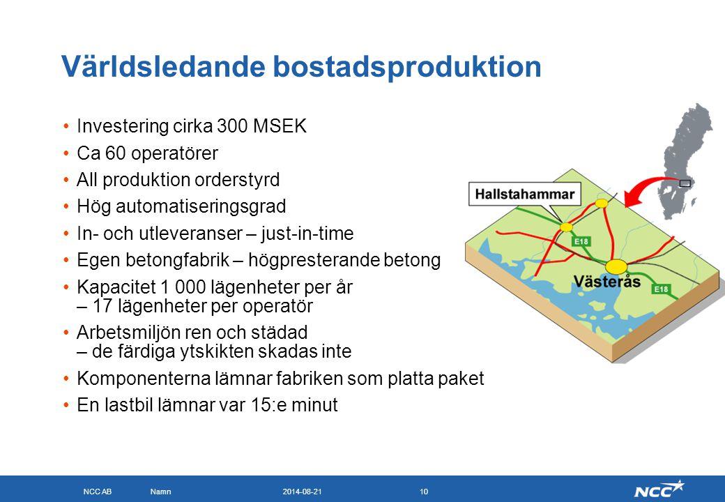 NCC AB 2014-08-21Namn10 Världsledande bostadsproduktion Investering cirka 300 MSEK Ca 60 operatörer All produktion orderstyrd Hög automatiseringsgrad