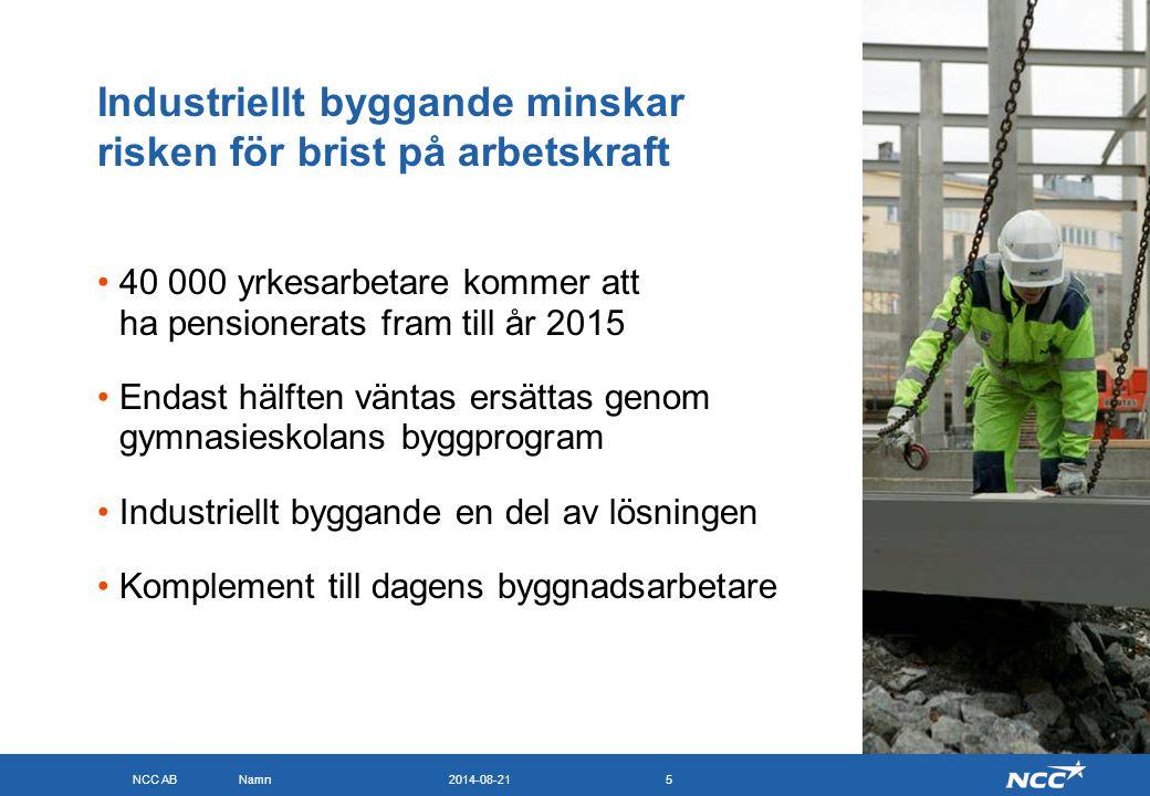 NCC AB 2014-08-21Namn5 Industriellt byggande minskar risken för brist på arbetskraft 40 000 yrkesarbetare kommer att ha pensionerats fram till år 2015