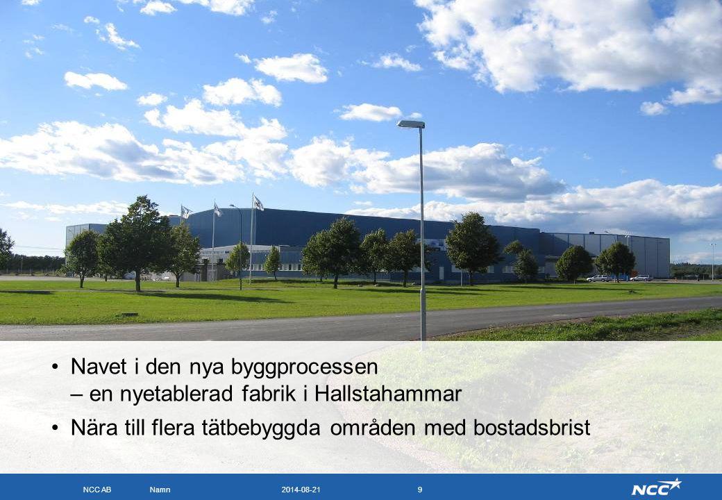 NCC AB 2014-08-21Namn9 Navet i den nya byggprocessen – en nyetablerad fabrik i Hallstahammar Nära till flera tätbebyggda områden med bostadsbrist