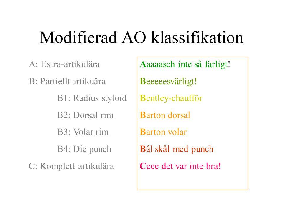 Modifierad AO klassifikation A: Extra-artikulära B: Partiellt artikuära B1: Radius styloid B2: Dorsal rim B3: Volar rim B4: Die punch C: Komplett arti
