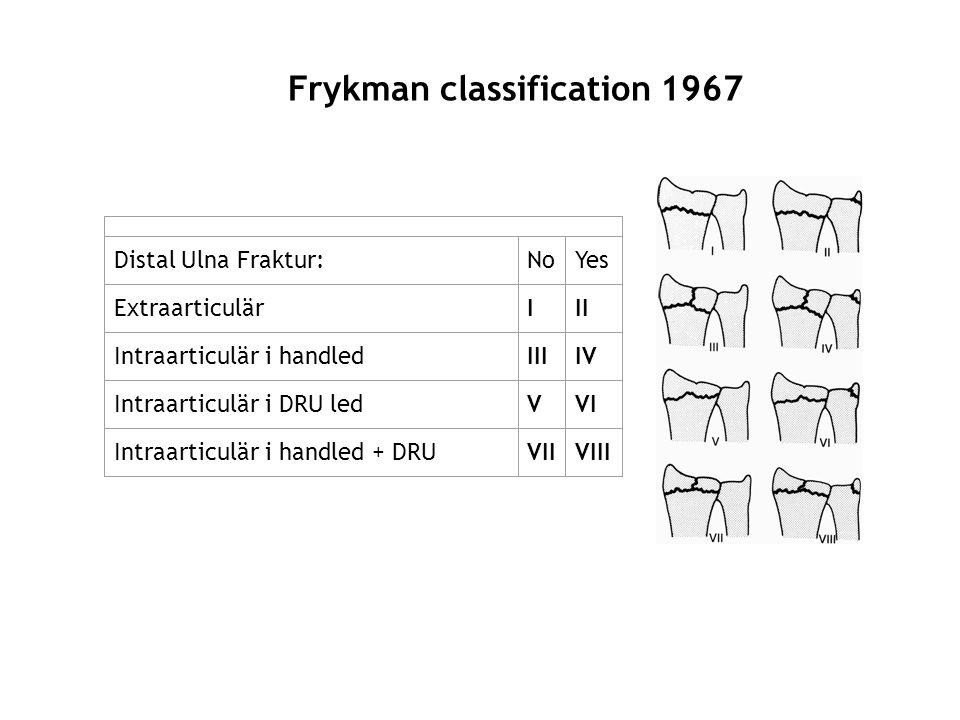 Frykman classification 1967 Distal Ulna Fraktur:NoYes Extraarticulär III Intraarticulär i handledIIIIV Intraarticulär i DRU ledVVI Intraarticulär i ha