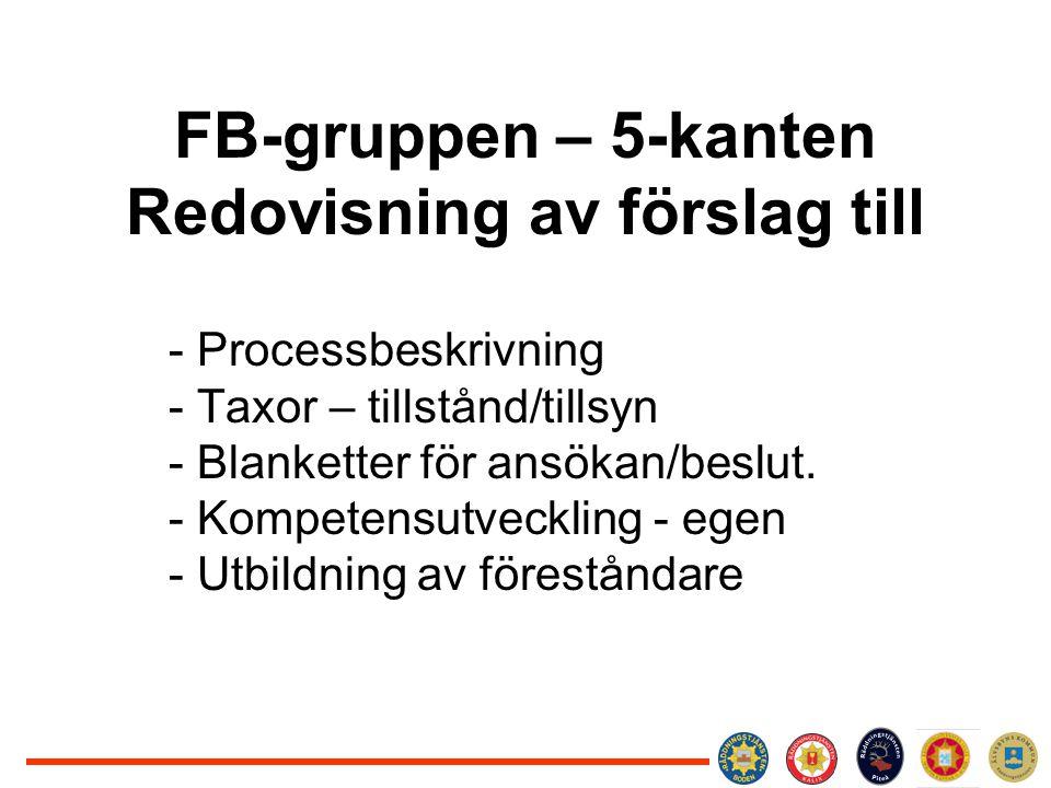 FB-gruppen – 5-kanten Redovisning av förslag till - Processbeskrivning - Taxor – tillstånd/tillsyn - Blanketter för ansökan/beslut.