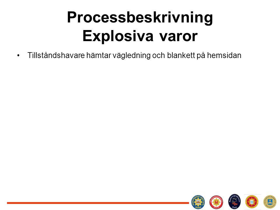 Processbeskrivning Explosiva varor Tillståndshavare hämtar vägledning och blankett på hemsidan