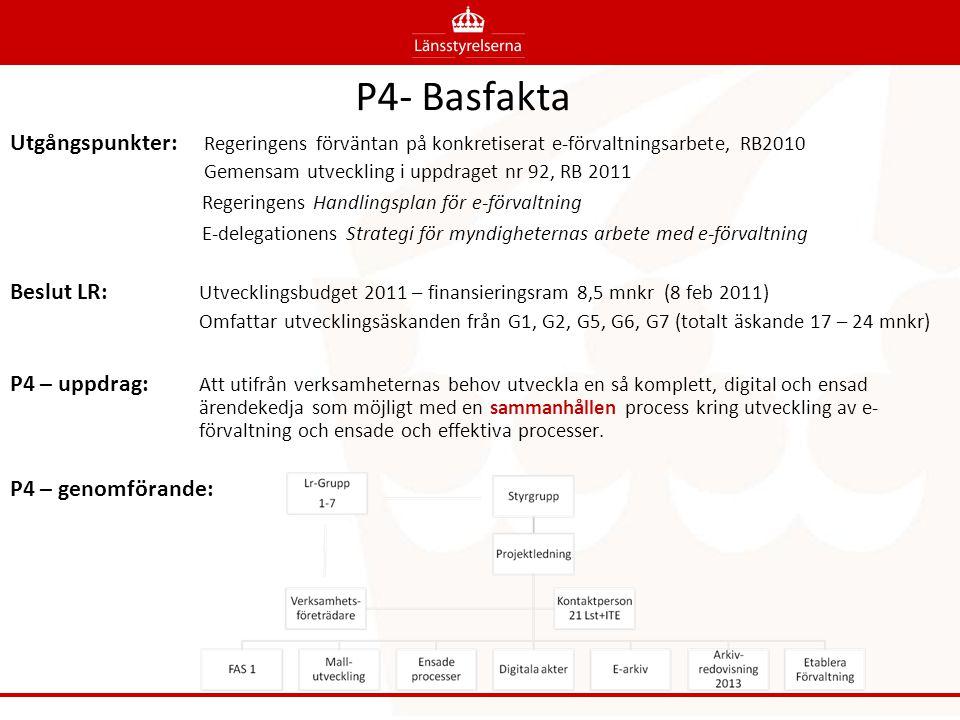 P4- Basfakta Utgångspunkter: Regeringens förväntan på konkretiserat e-förvaltningsarbete, RB2010 Gemensam utveckling i uppdraget nr 92, RB 2011 Regeringens Handlingsplan för e-förvaltning E-delegationens Strategi för myndigheternas arbete med e-förvaltning Beslut LR: Utvecklingsbudget 2011 – finansieringsram 8,5 mnkr (8 feb 2011) Omfattar utvecklingsäskanden från G1, G2, G5, G6, G7 (totalt äskande 17 – 24 mnkr) P4 – uppdrag: Att utifrån verksamheternas behov utveckla en så komplett, digital och ensad ärendekedja som möjligt med en sammanhållen process kring utveckling av e- förvaltning och ensade och effektiva processer.