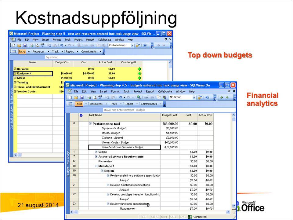 Kostnadsuppföljning Top down budgets Financial analytics 21 augusti 201419