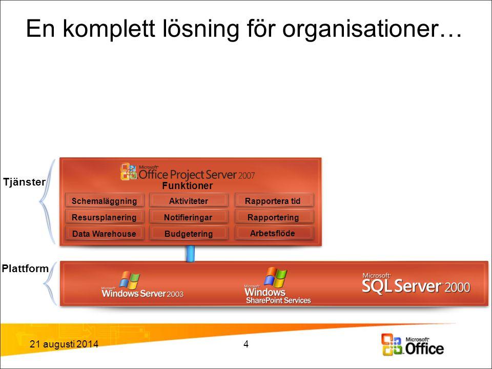 En komplett lösning för organisationer… Rapportera tid RapporteringResursplanering Data Warehouse Arbetsflöde Notifieringar AktiviteterSchemaläggning Budgetering Plattform Tjänster Funktioner 21 augusti 20144