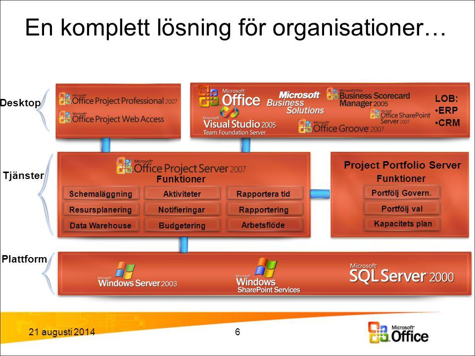 En komplett lösning för organisationer… Rapportera tid RapporteringResursplanering Data Warehouse Arbetsflöde Notifieringar AktiviteterSchemaläggning