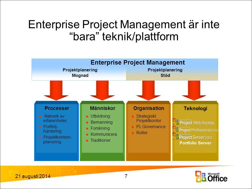 """Enterprise Project Management är inte """"bara"""" teknik/plattform Processer Organisation Människor Projektplanering Mognad Projektplanering Stöd Enterpris"""