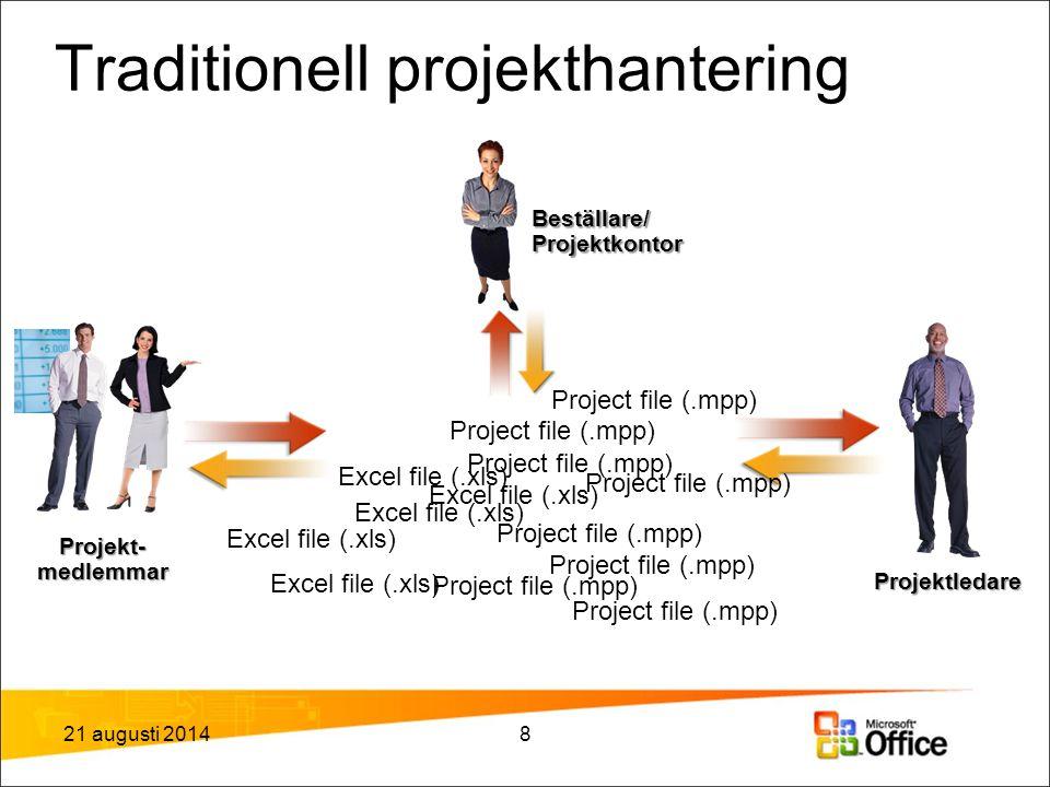 Traditionell projekthantering Projekt- medlemmar Beställare/ Projektkontor Projektledare Project file (.mpp) Excel file (.xls) Project file (.mpp) Excel file (.xls) 21 augusti 20148