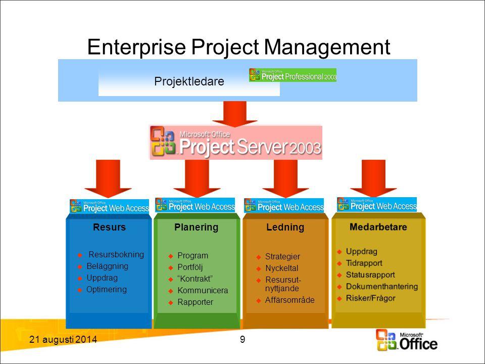 Ledning Planering Enterprise Project Management 21 augusti 2014  Program  Portfölj  Kontrakt  Kommunicera  Rapporter  Strategier  Nyckeltal  Resursut- nyttjande  Affärsområde Resurs  Resursbokning  Beläggning  Uppdrag  Optimering 9 Projektledare