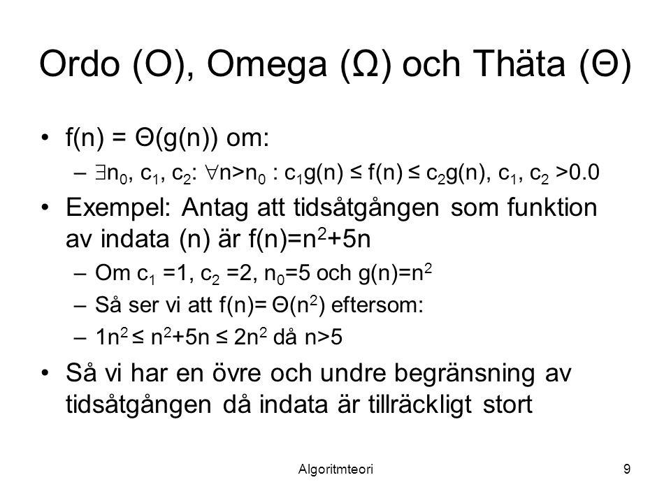 Algoritmteori9 Ordo (O), Omega (Ω) och Thäta (Θ) f(n) = Θ(g(n)) om: –  n 0, c 1, c 2 :  n>n 0 : c 1 g(n) ≤ f(n) ≤ c 2 g(n), c 1, c 2 >0.0 Exempel: Antag att tidsåtgången som funktion av indata (n) är f(n)=n 2 +5n –Om c 1 =1, c 2 =2, n 0 =5 och g(n)=n 2 –Så ser vi att f(n)= Θ(n 2 ) eftersom: –1n 2 ≤ n 2 +5n ≤ 2n 2 då n>5 Så vi har en övre och undre begränsning av tidsåtgången då indata är tillräckligt stort