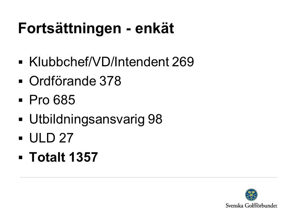 Fortsättningen - enkät  Klubbchef/VD/Intendent 269  Ordförande 378  Pro 685  Utbildningsansvarig 98  ULD 27  Totalt 1357
