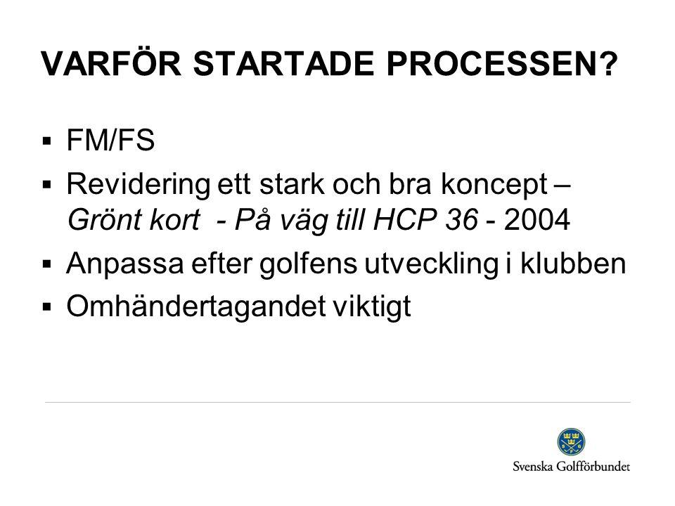 VARFÖR STARTADE PROCESSEN?  FM/FS  Revidering ett stark och bra koncept – Grönt kort - På väg till HCP 36 - 2004  Anpassa efter golfens utveckling