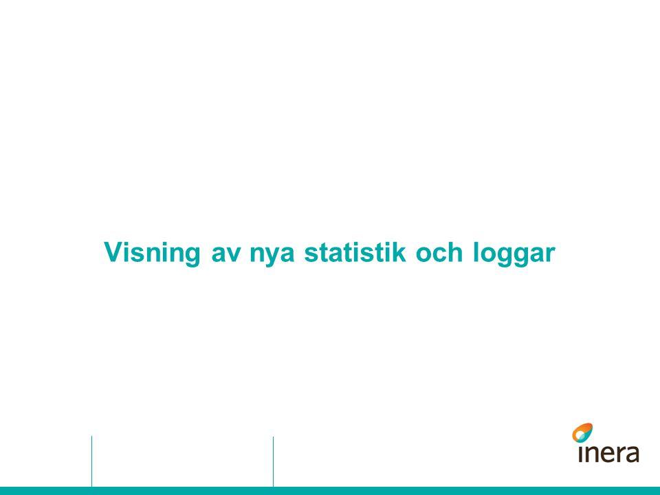 Visning av nya statistik och loggar