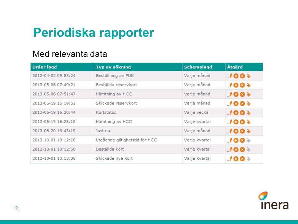 Periodiska rapporter Med relevanta data 12