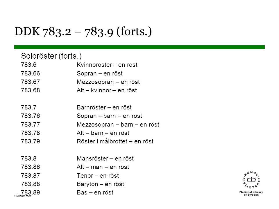 Sidnummer DDK 783.2 – 783.9 (forts.) Soloröster (forts.) 783.6Kvinnoröster – en röst 783.66Sopran – en röst 783.67Mezzosopran – en röst 783.68Alt – kv