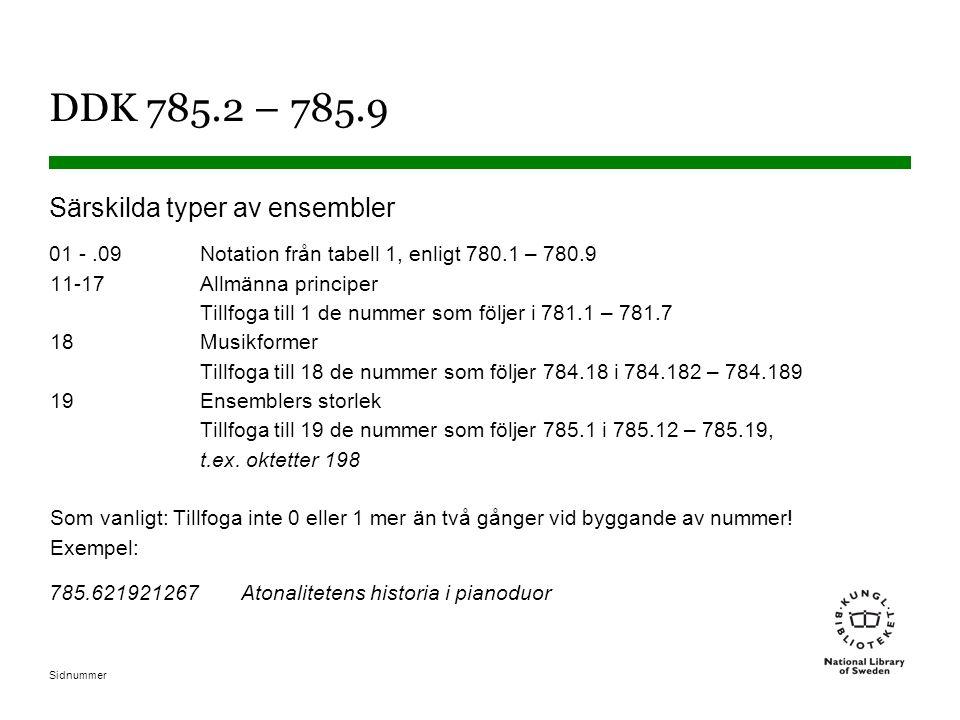 Sidnummer DDK 785.2 – 785.9 Särskilda typer av ensembler 01 -.09Notation från tabell 1, enligt 780.1 – 780.9 11-17Allmänna principer Tillfoga till 1 de nummer som följer i 781.1 – 781.7 18Musikformer Tillfoga till 18 de nummer som följer 784.18 i 784.182 – 784.189 19Ensemblers storlek Tillfoga till 19 de nummer som följer 785.1 i 785.12 – 785.19, t.ex.