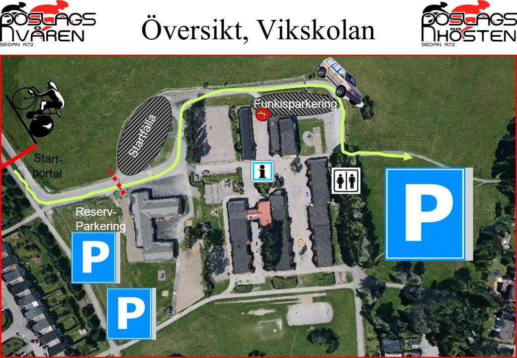 Översikt, Vikskolan Funkisparkering Startfålla Reserv- Parkering Start- portal
