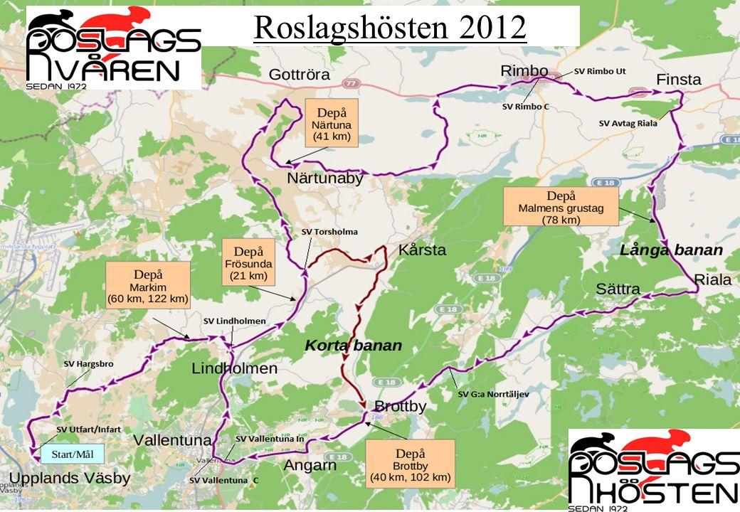 Banbeskrivningar Nytt bantänk inför Roslagshösten 2012: Bort med korta banan och mellanbanan ersätts med vår nya bansträckning via Torsholma och Kårsta.
