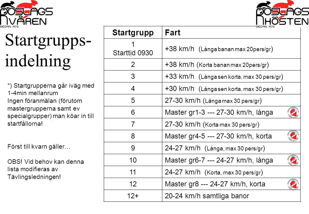 Startgrupps- indelning Startgrupp Fart 1 Starttid 0930 +38 km/h ( Långa banan max 20pers/gr ) 2+38 km/h ( Korta banan max 20pers/gr ) 3+33 km/h ( Lång