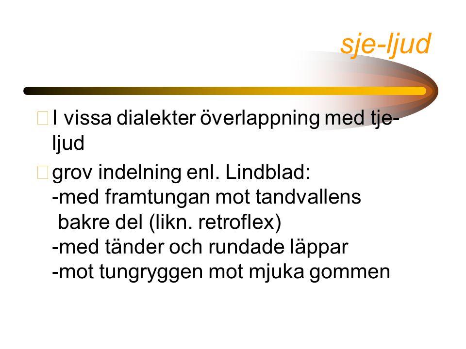sje-ljud •I vissa dialekter överlappning med tje- ljud •grov indelning enl.