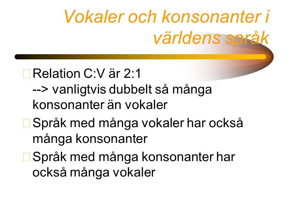 Vokaler och konsonanter i världens språk •Relation C:V är 2:1 --> vanligtvis dubbelt så många konsonanter än vokaler •Språk med många vokaler har ocks