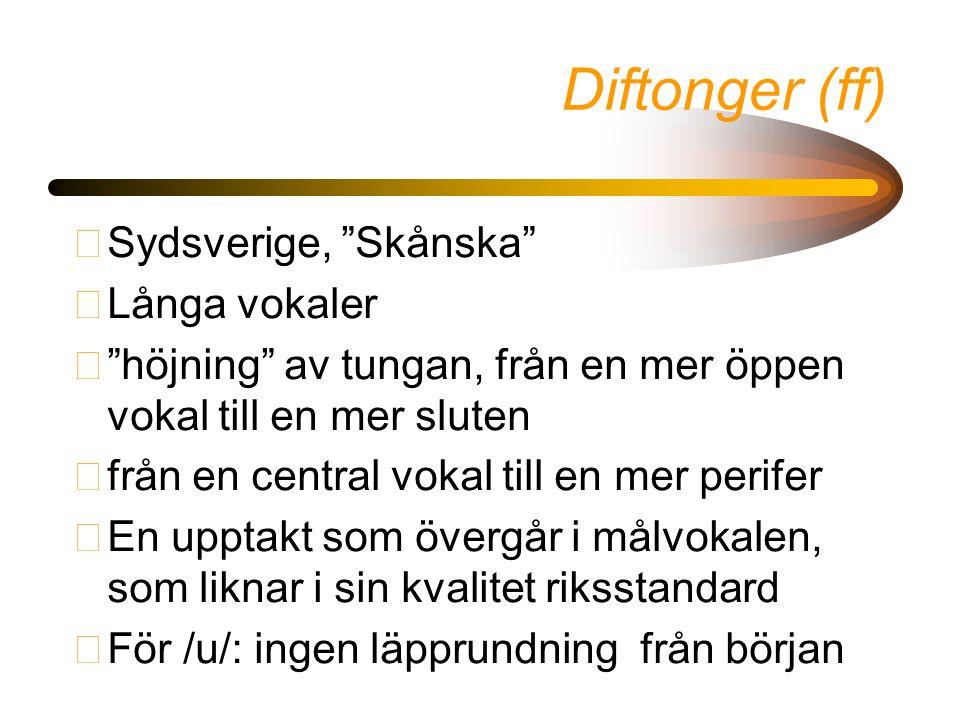 Diftonger (ff) •Sydsverige, Skånska •Långa vokaler • höjning av tungan, från en mer öppen vokal till en mer sluten •från en central vokal till en mer perifer •En upptakt som övergår i målvokalen, som liknar i sin kvalitet riksstandard •För /u/: ingen läpprundning från början