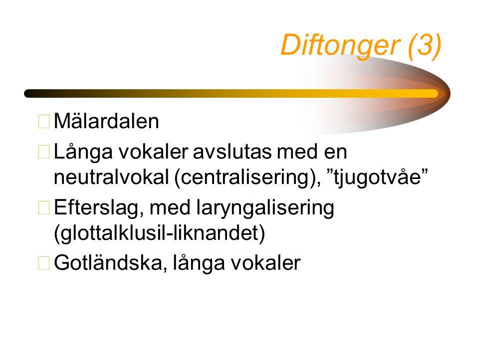 Diftonger (3) •Mälardalen •Långa vokaler avslutas med en neutralvokal (centralisering), tjugotvåe •Efterslag, med laryngalisering (glottalklusil-liknandet) •Gotländska, långa vokaler