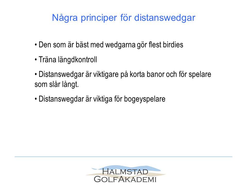 Den som är bäst med wedgarna gör flest birdies Träna längdkontroll Distanswedgar är viktigare på korta banor och för spelare som slår långt. Distanswe