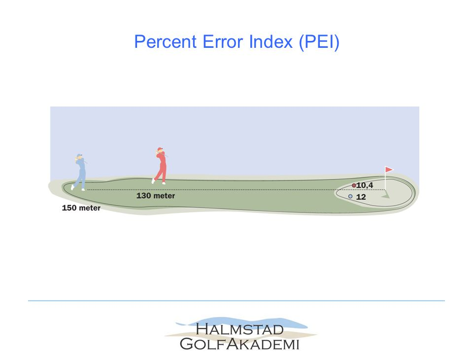 Percent Error Index (PEI)
