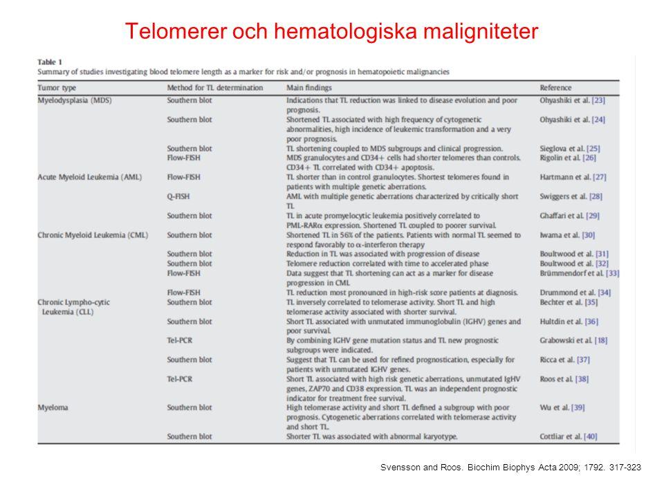 Svensson and Roos.Biochim Biophys Acta 2009; 1792.