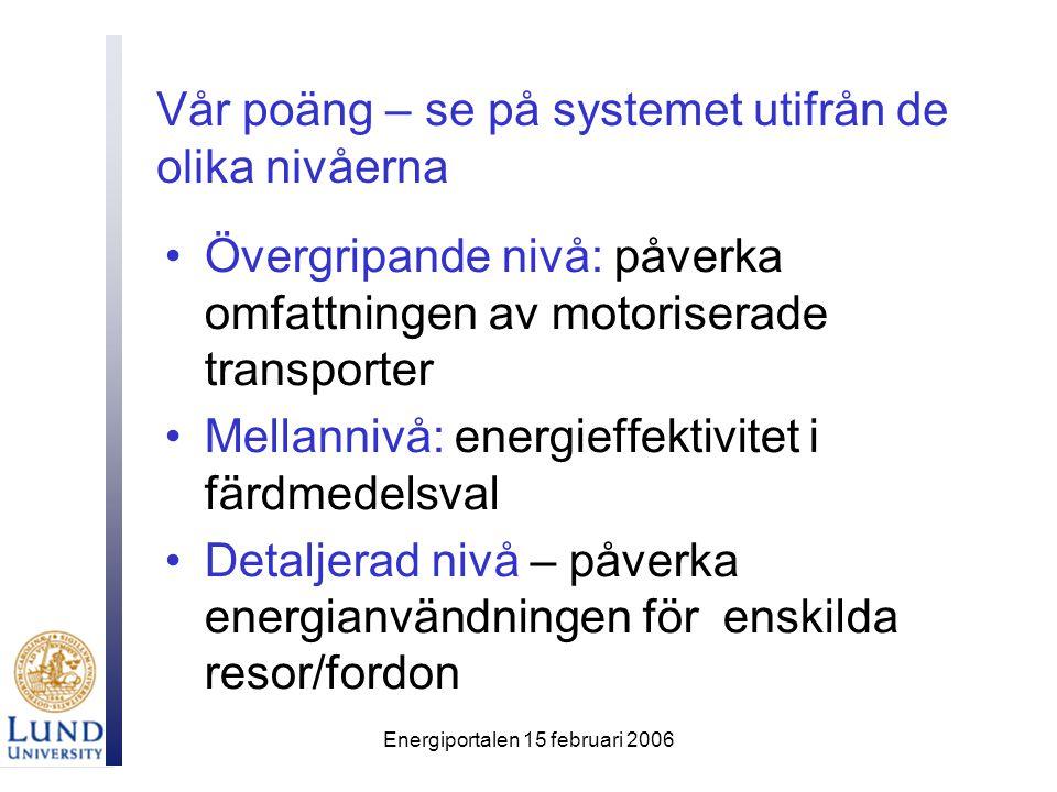 Energiportalen 15 februari 2006 Vår poäng – se på systemet utifrån de olika nivåerna Övergripande nivå: påverka omfattningen av motoriserade transporter Mellannivå: energieffektivitet i färdmedelsval Detaljerad nivå – påverka energianvändningen för enskilda resor/fordon