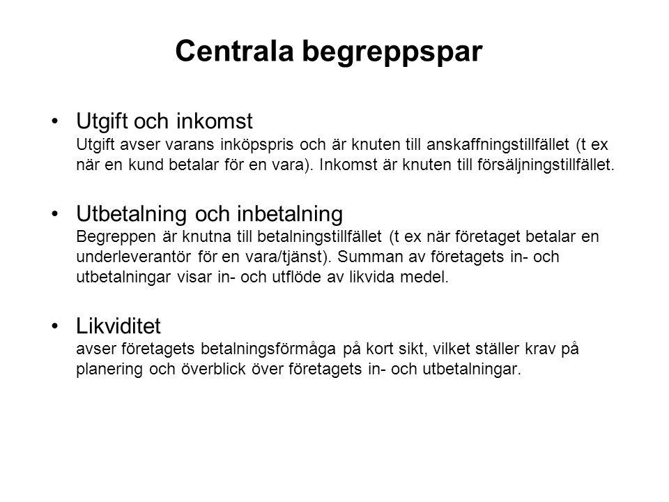 Centrala begreppspar Utgift och inkomst Utgift avser varans inköpspris och är knuten till anskaffningstillfället (t ex när en kund betalar för en vara