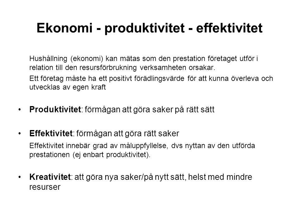 Ekonomi - produktivitet - effektivitet Hushållning (ekonomi) kan mätas som den prestation företaget utför i relation till den resursförbrukning verksa
